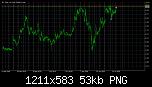 Щракнете върху изображението за по-голям размер  Име:IEC_Daily3.png Прегледи:      13 Размер:52.6 KB ID:10324